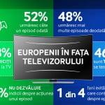 Samsung: Europenii urmăresc programe TV pentru a evada din rutina zilnică