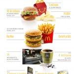 McDonald's a vândut anul trecut în România peste 49 de milioane de burgeri
