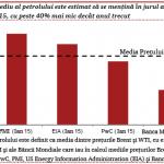 Ce ţări beneficiează de scăderea preţului petrolului?