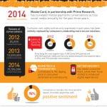 MasterCard: Atitudinea față de plățile mobile continuă să se îmbunătățească