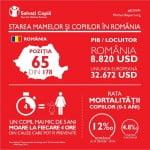 România, țara din UE în care este cel mai rău să fii mamă