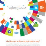 250.000 de euro pentru îmbunătățirea spațiului urban