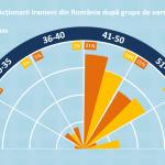 Iranul deţine un potenţial ridicat de business pentru România. Ce trebuie să facă autorităţile?