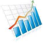 Indicatorul de încredere macroeconomică al CFA România a crescut în aprilie