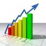 Economia României a crescut cu 4,8%, în 2016