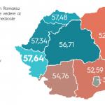 Oraşul cu cele mai bune facilităţi medicale din România