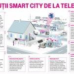 Proiect-pilot de tip Smart City, în Constanța