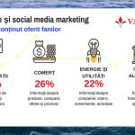 Eficiența marketingului în cadrul rețelelor de socializare