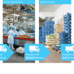 Daikin preia AHT, o companie care produce sisteme comerciale de refrigerare și congelare