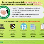 Românii aleg magazinele online care inspiră încredere