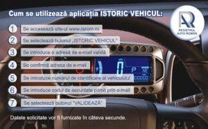 RAR, ISTORIC VEHICUL, istoric vehicul rar, rar istoric vehicul, registrul auto roman