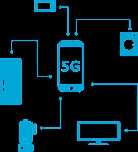 Licitatie 5G Romania