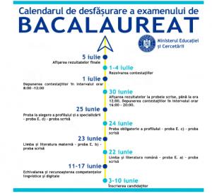 Calendar Bacalaureat 2020.