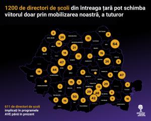 Sistemul de educatie din Romania
