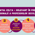 Certificatul CELTA: Ce avantaje aduce?