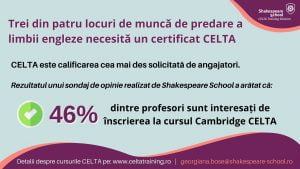 Certificare Cambridge CELTA