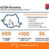 Rezultate ALTEN Romania.